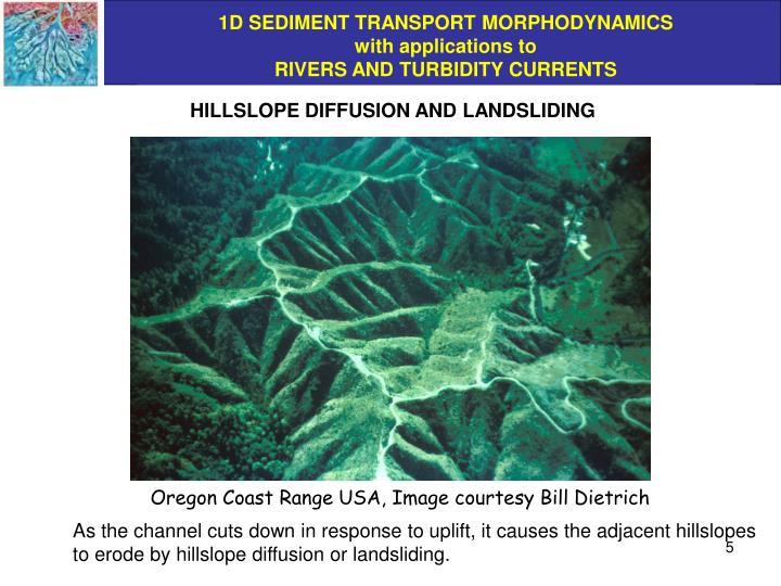 HILLSLOPE DIFFUSION AND LANDSLIDING
