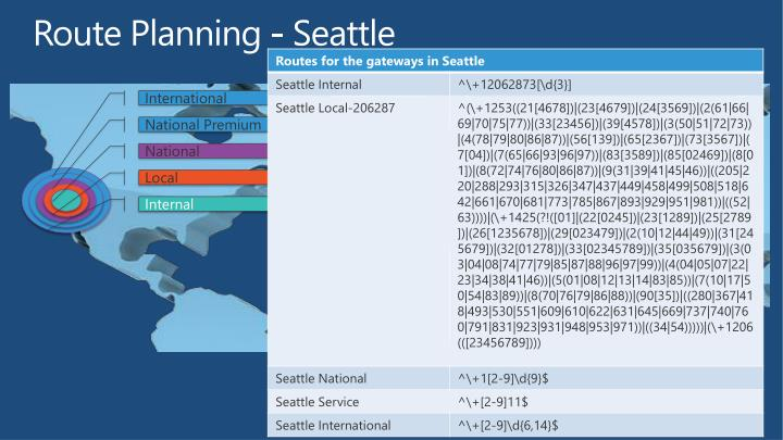Route Planning - Seattle