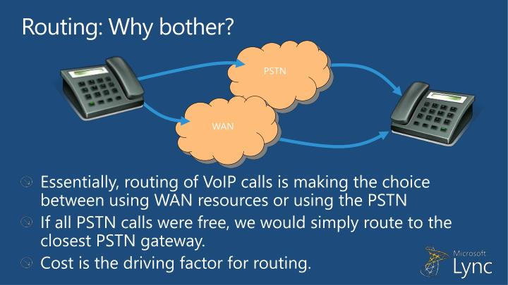 Routing: Why bother?