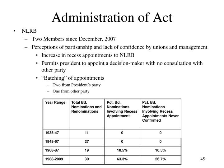 Administration of Act