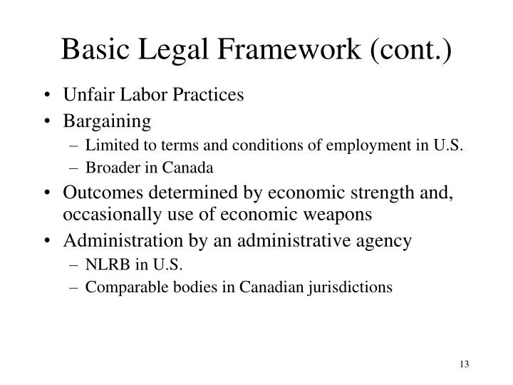 Basic Legal Framework (cont.)