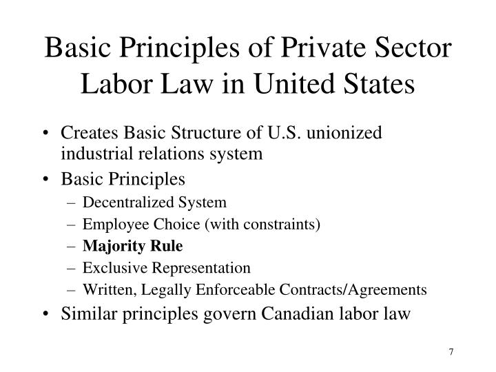 Basic Principles of Private Sector Labor Law in United States