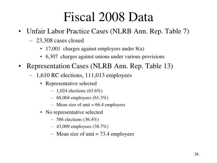 Fiscal 2008 Data