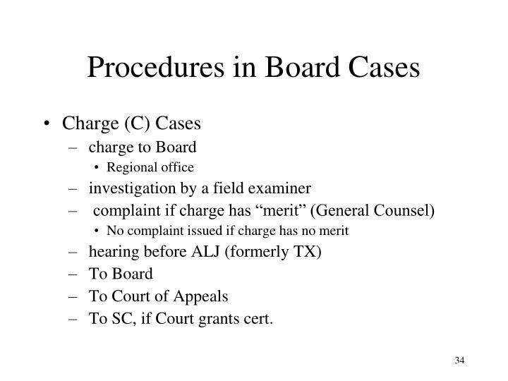 Procedures in Board Cases