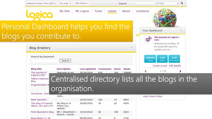Personal Dashboard helps you find the blogs you contribute to.