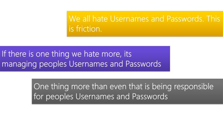 We all hate Usernames and Passwords. This is friction.