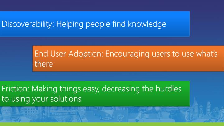 Discoverability: Helping people find knowledge