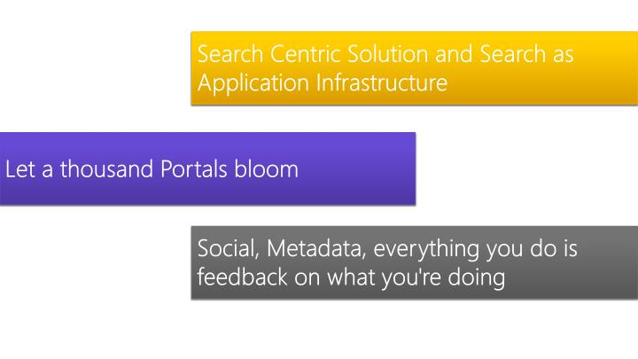 Search Centric Solution and Search as Application Infrastructure