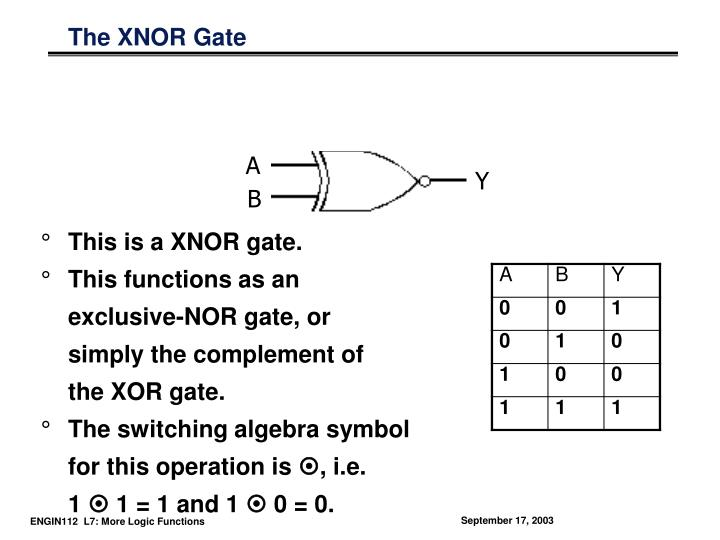 The XNOR Gate
