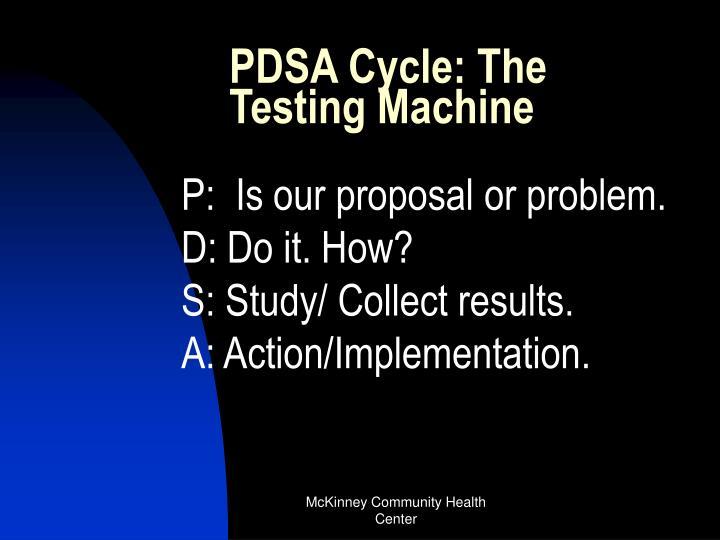 PDSA Cycle: The Testing Machine