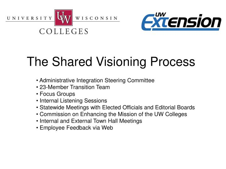 The Shared Visioning Process