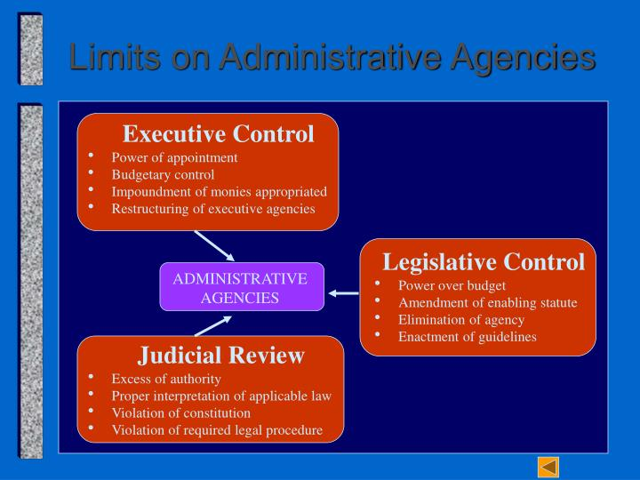 Limits on Administrative Agencies