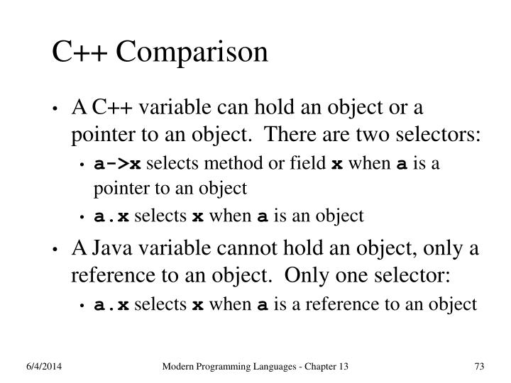 C++ Comparison