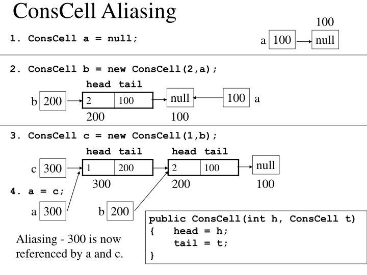 ConsCell Aliasing
