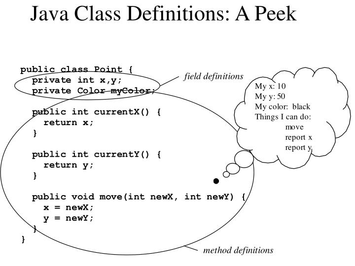 Java Class Definitions: A Peek