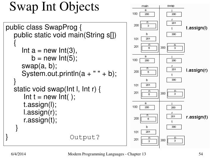 Swap Int Objects