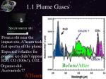 1 1 plume gases