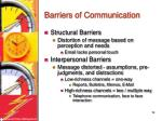 barriers of communication1