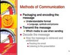 methods of communication1