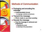 methods of communication2