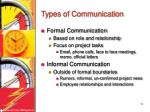 types of communication1