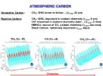 atmospheric carbon