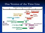 one version of the time line