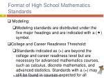 format of high school mathematics standards1