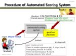 procedure of automated scoring system