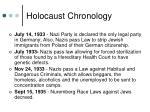 holocaust chronology1