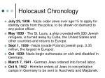 holocaust chronology2