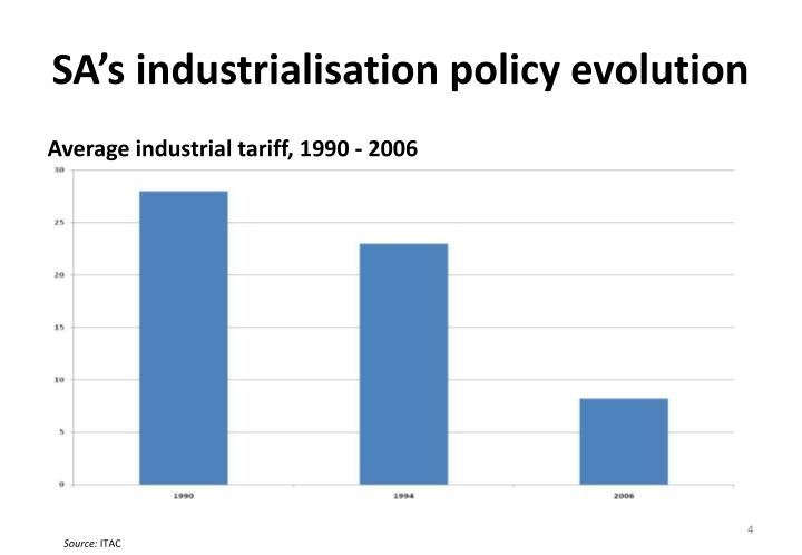 SA's industrialisation policy evolution