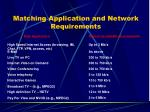matching application and network requirements