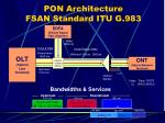 pon architecture fsan standard itu g 983