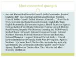 most connected quangos