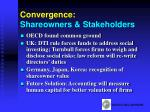 convergence shareowners stakeholders