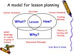 a model for lesson planning