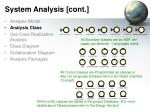 system analysis cont