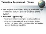 theoretical background vision