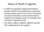 status of youth in uganda