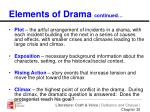 elements of drama continued