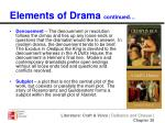 elements of drama continued1