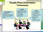 people place information trichotomy