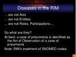 diseases in the rim