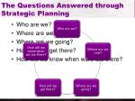 the questions answered through strategic planning