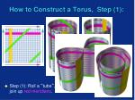 how to construct a torus step 1