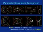 parameter swap move comparison