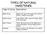 types of natural sweetener3