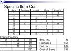 specific item cost