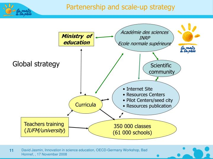 Partenership and scale-up strategy